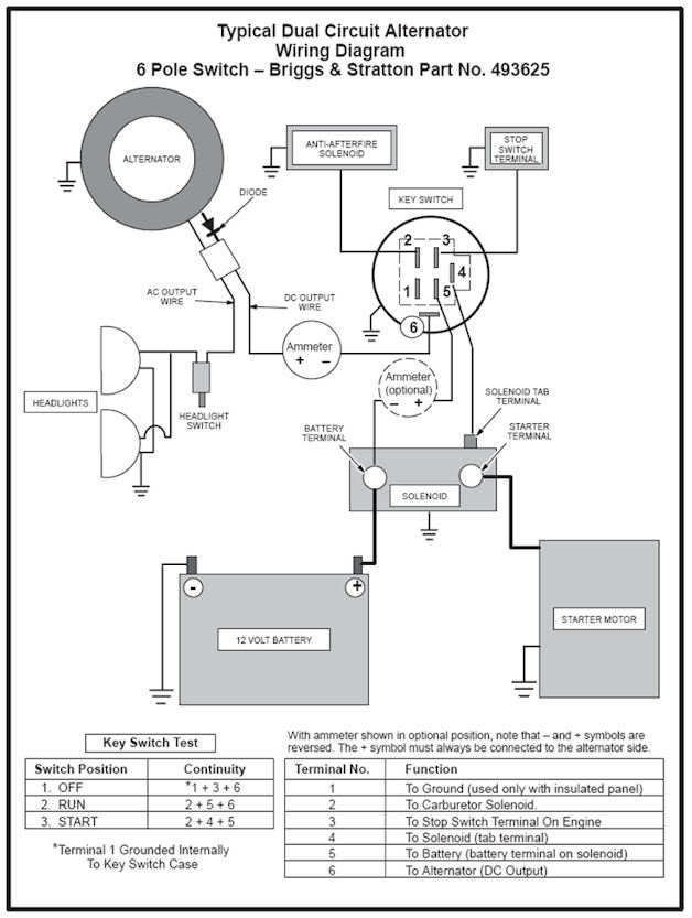 WiringDiagram 6poleSwitch?fit=628%2C833 lawn tractor ignition systems and how they work briggs charging system diagram at gsmx.co